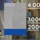 2000 nya svenska sjuksköterskor jobbar i Norge varje år