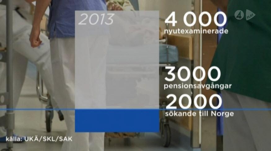 Svenska sjuksköterskor